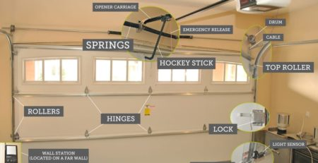 Garage Door Repair Archives Pensacola Overhead Door Company